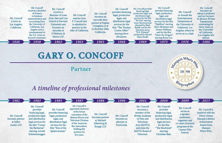 Concoff_Gary