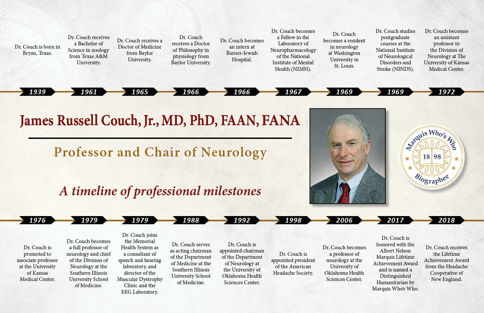 James Russell Couch, Jr , MD, PhD, FAAN, FANA - Marquis