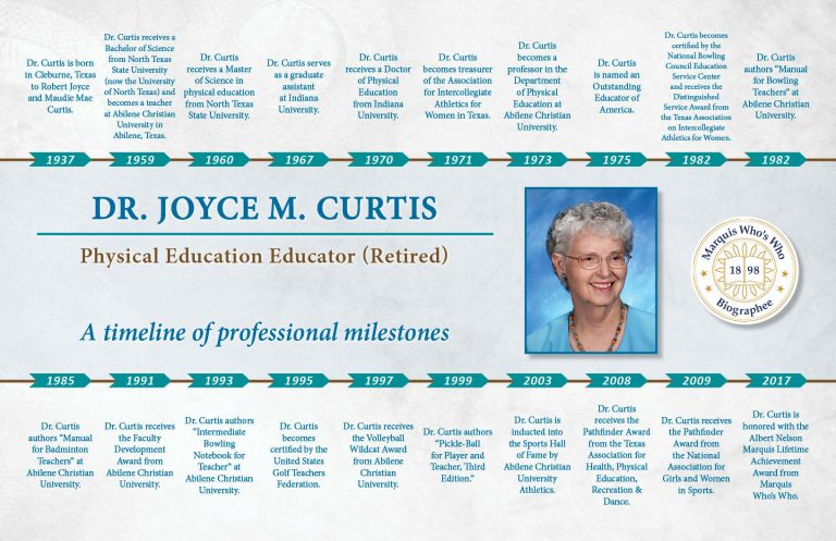 Curtis_Joyce