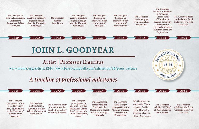 Goodyear_John