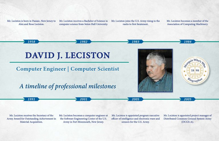 Leciston_David