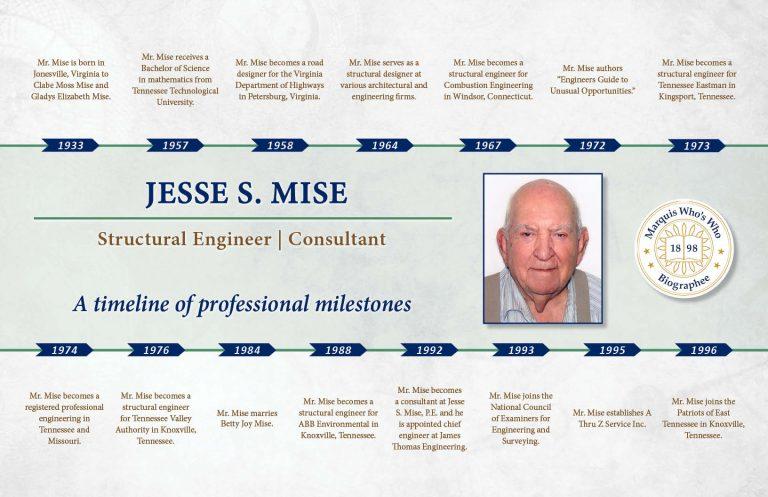 Mise_Jesse_2
