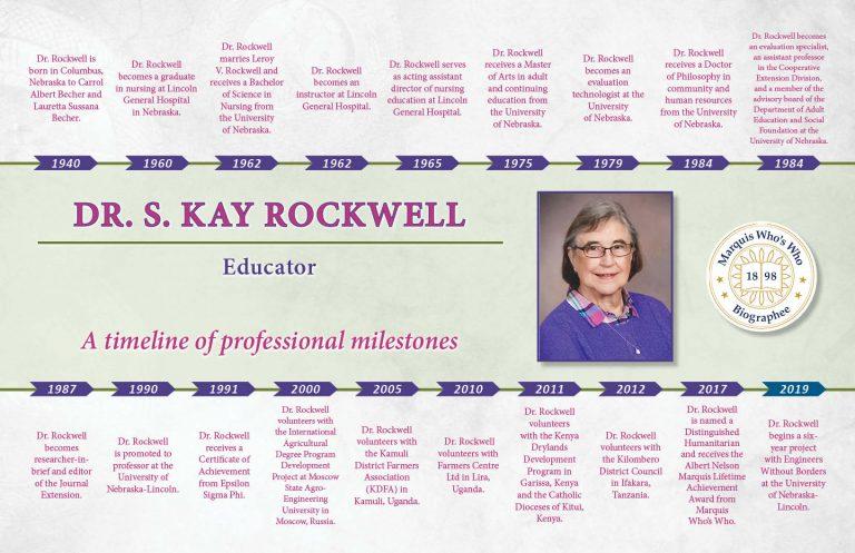 Rockwell_S_Kay