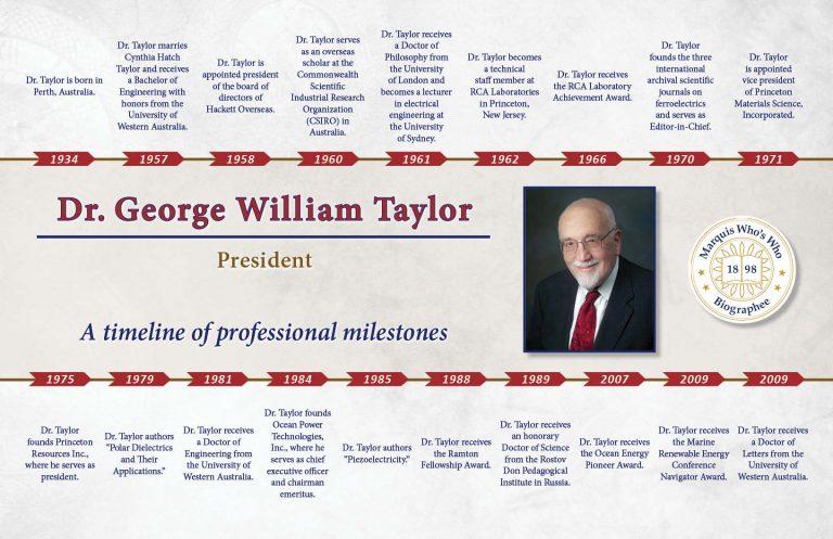 Taylor_George