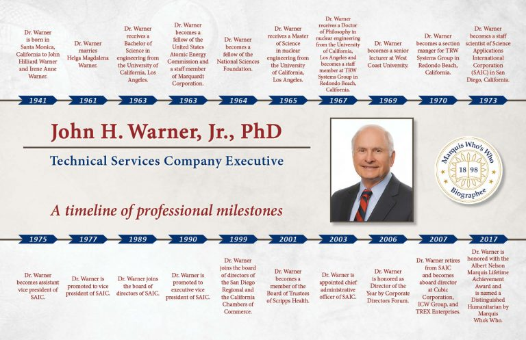 Warner_John