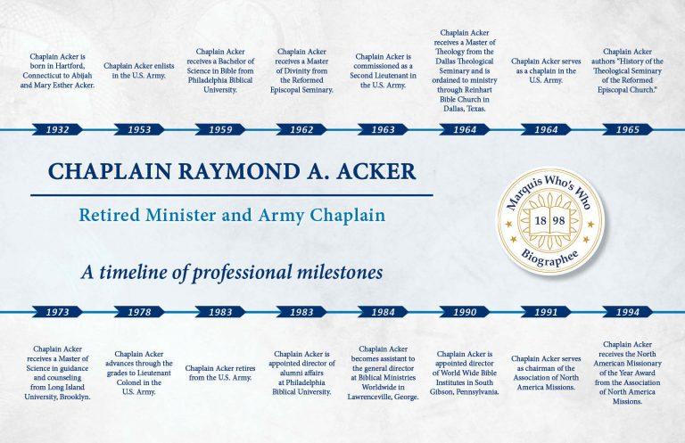 Raymond Acker Professional Milestones