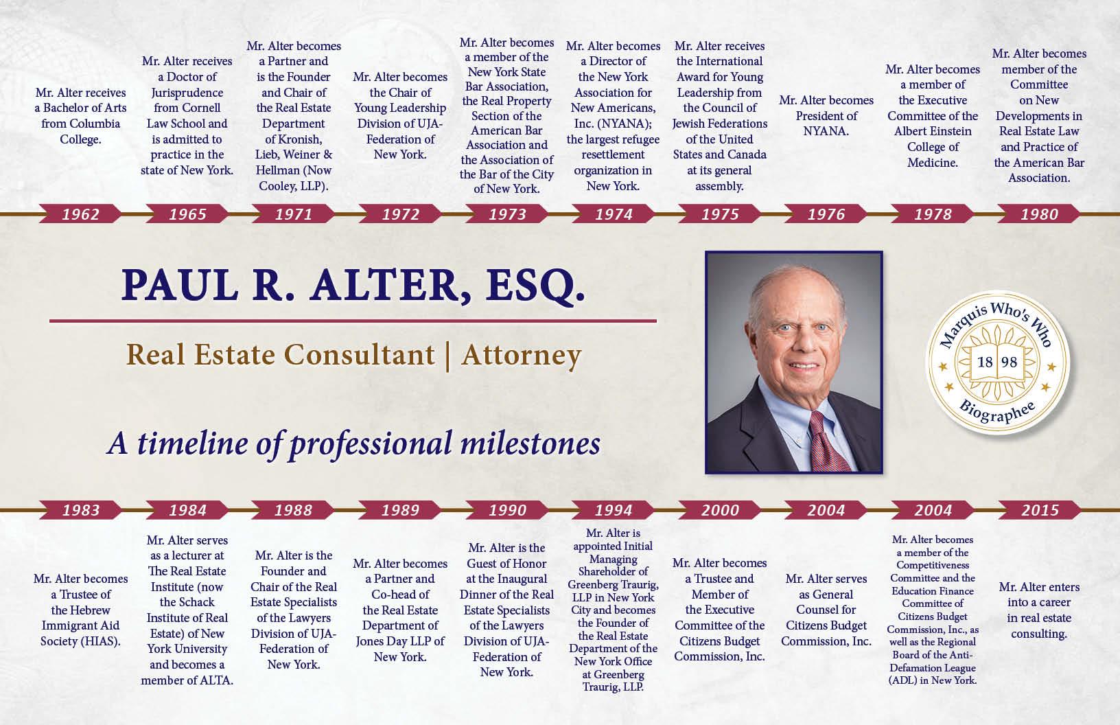 Paul Alter Professional Milestones