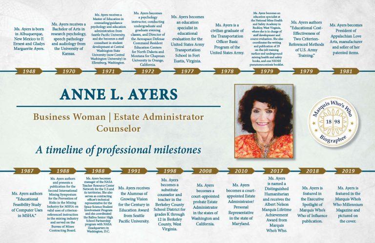 Anne Ayers Professional Milestones