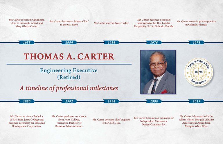 Carter_Thomas