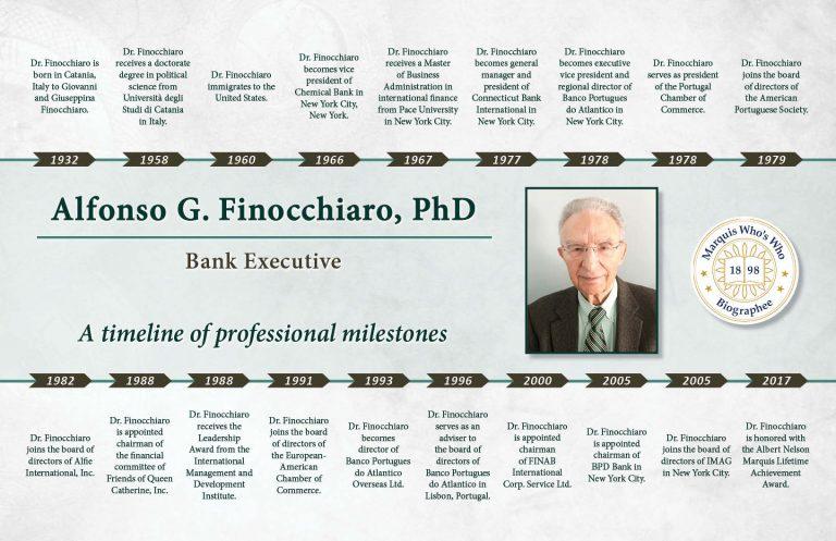 Alfonso Finocchiaro Professional Milestones