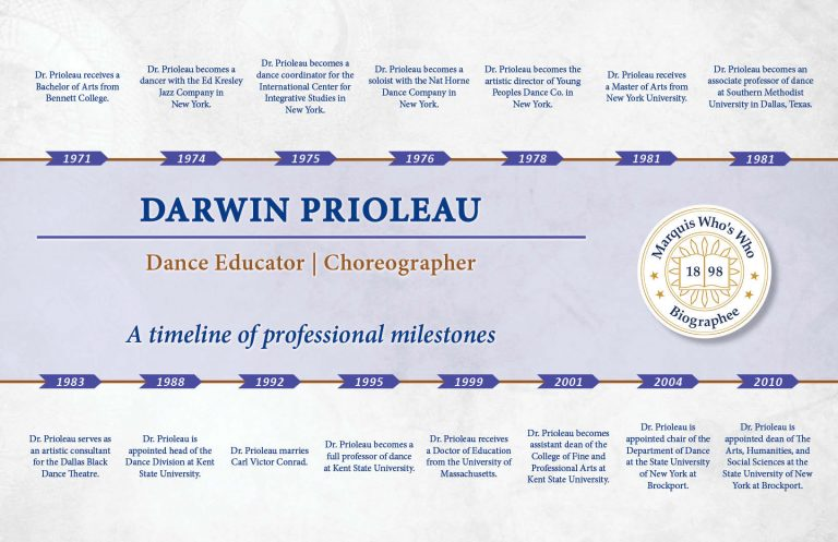 Darwin Prioleau Professional Milestones