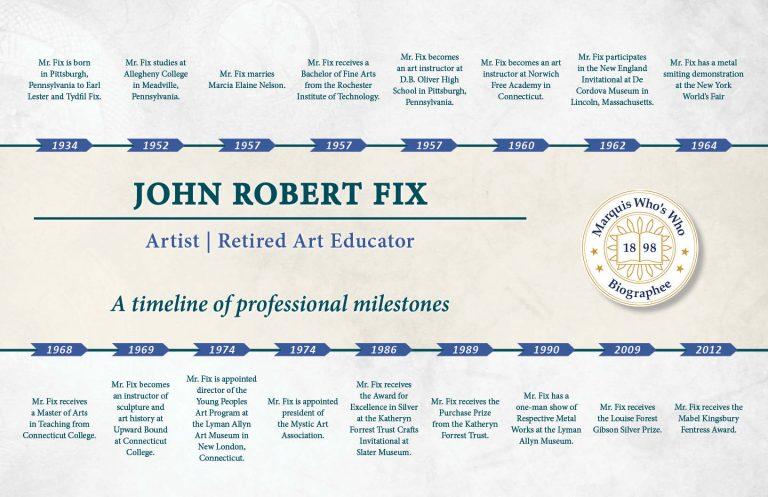 John Fix Professional Milestones