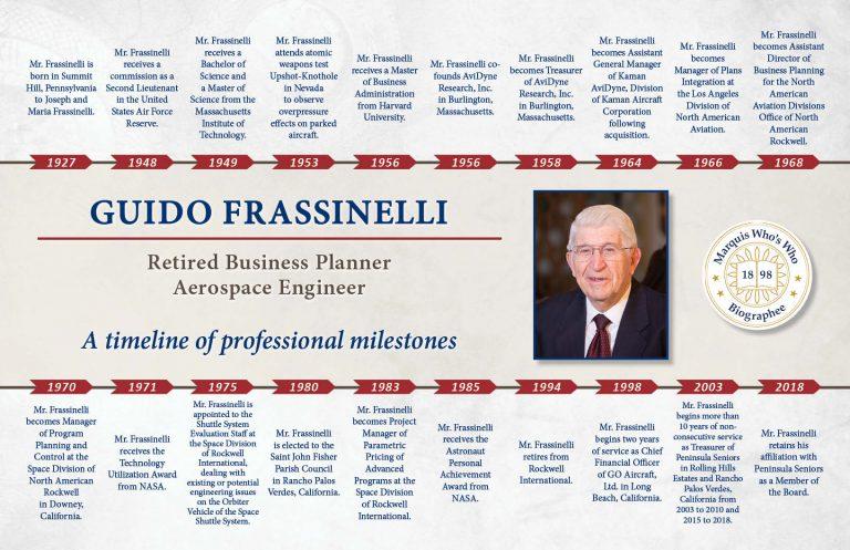 Guido Frassinelli Professional Milestones