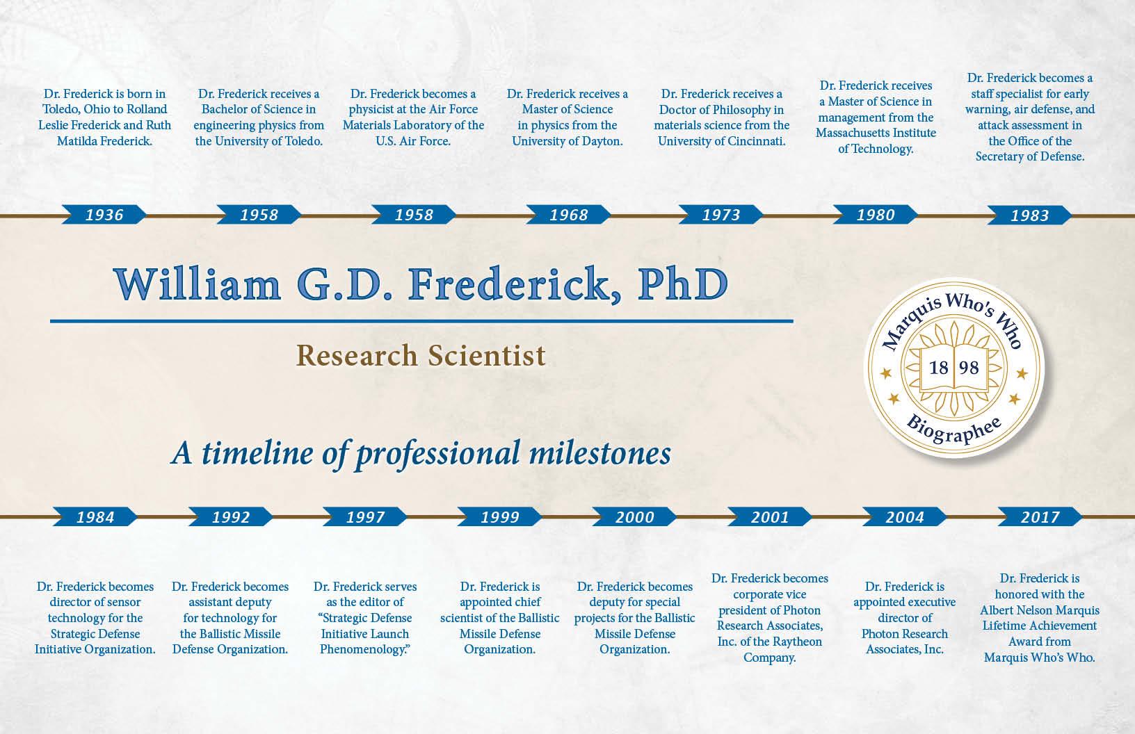 William Frederick Professional Milestones