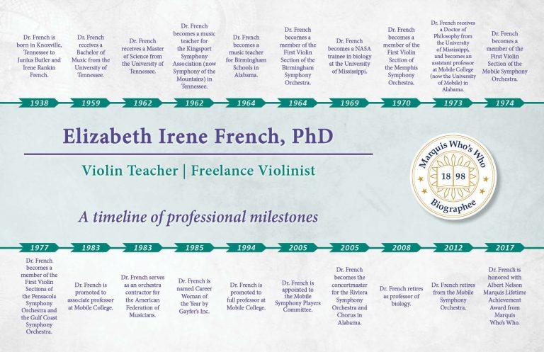 Elizabeth French Professional Milestones