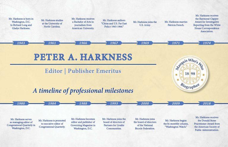 Peter Harkness Professional Milestones
