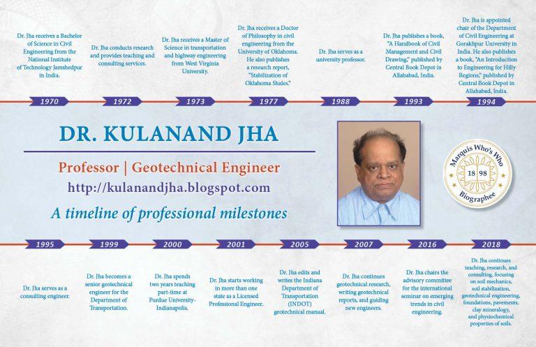 Kulanand Jha Professional Milestones