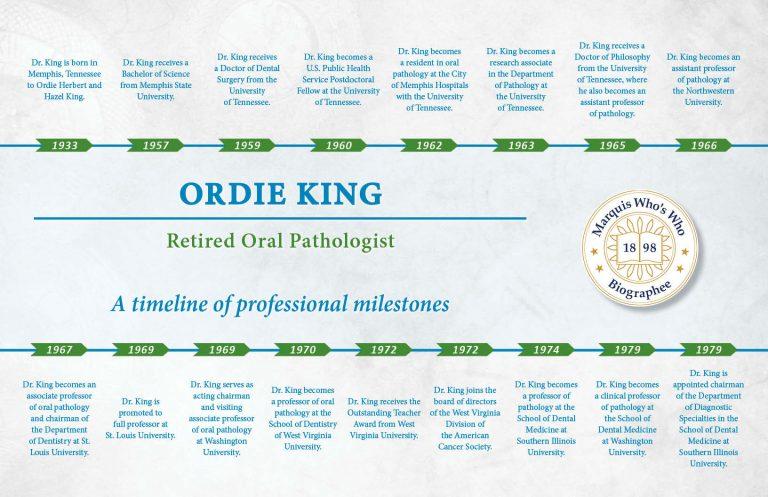 Ordie King Professional Milestones