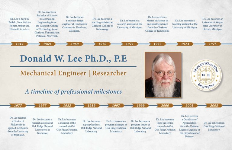Donald Lee Professional Milestones