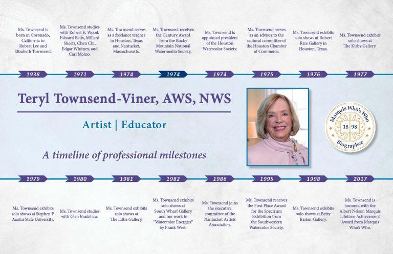 Teryl Townsend-Viner Professional Milestones
