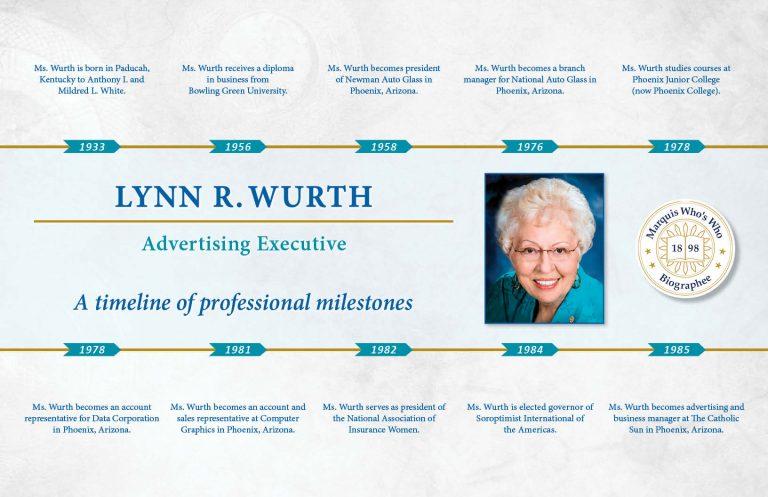 Lynn Wurth Professional Milestones