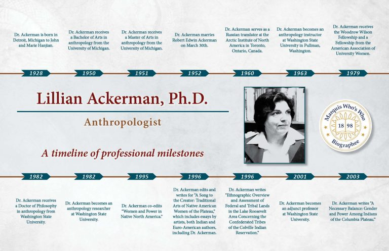 Lillian Ackerman Professional Milestones