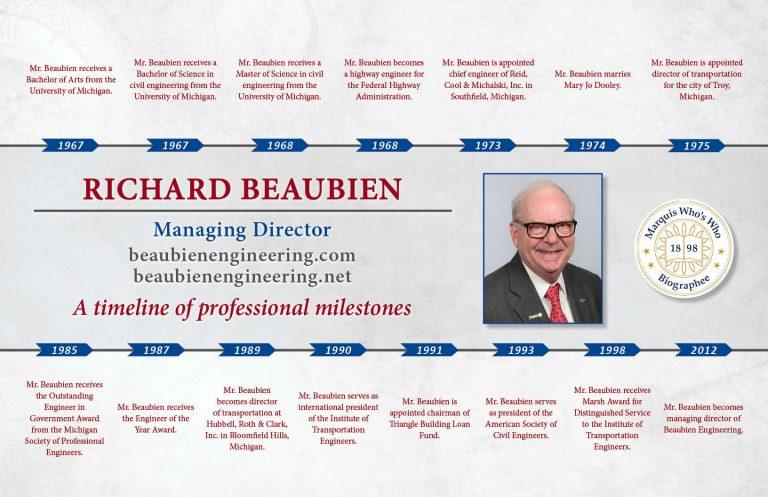 Richard Beaubien Professional Milestones