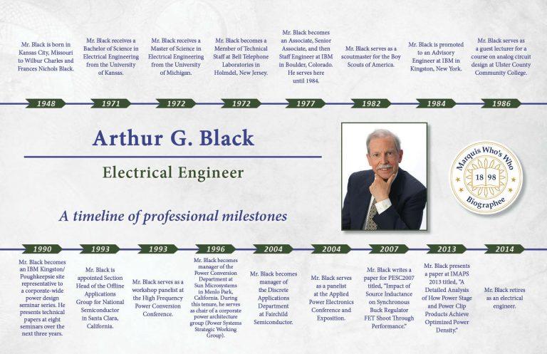 Arthur Black Professional Milestones