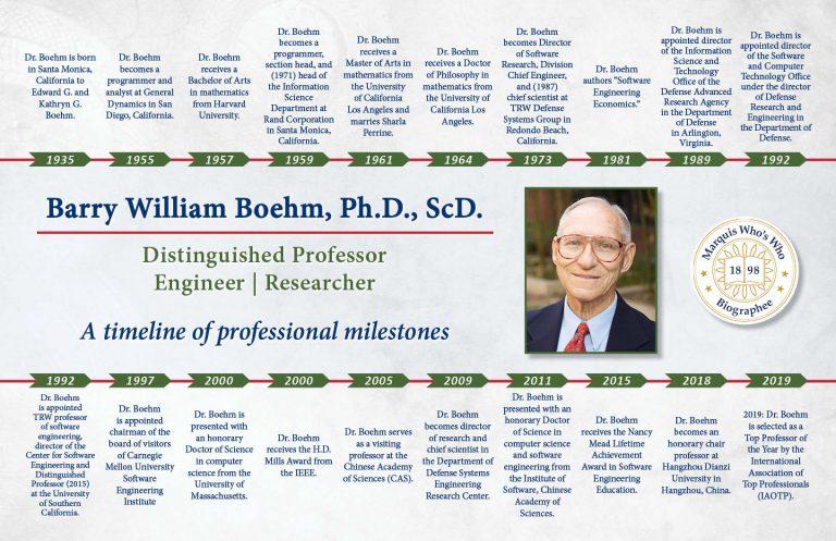 Barry Boehm Professional Milestones