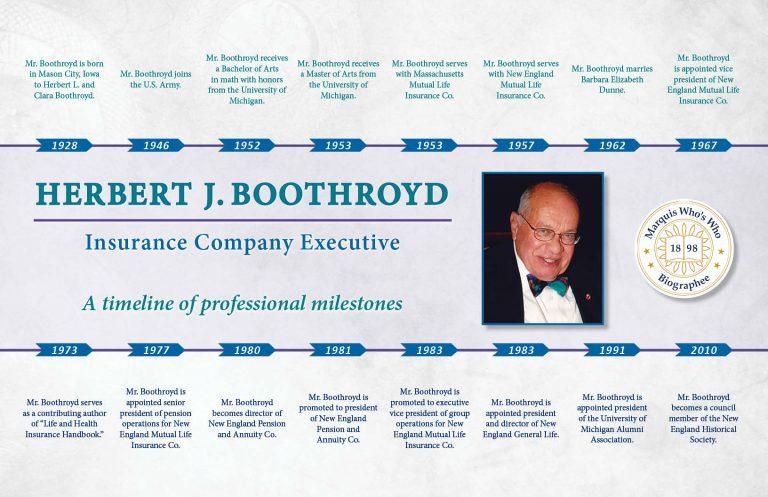 Herbert Boothroyd Professional Milestones