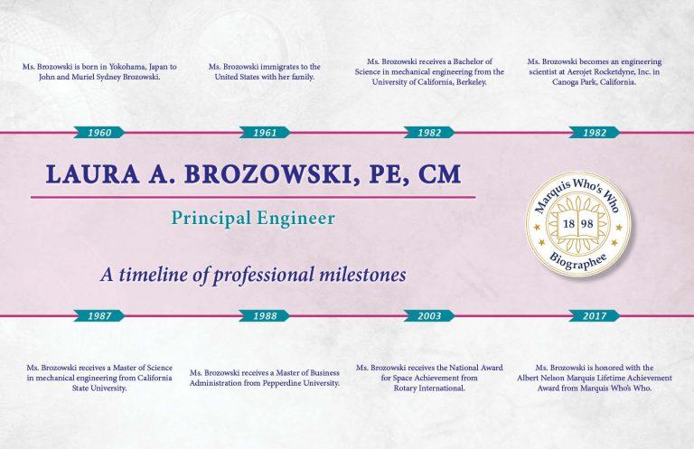 Laura Brozowski Professional Milestones