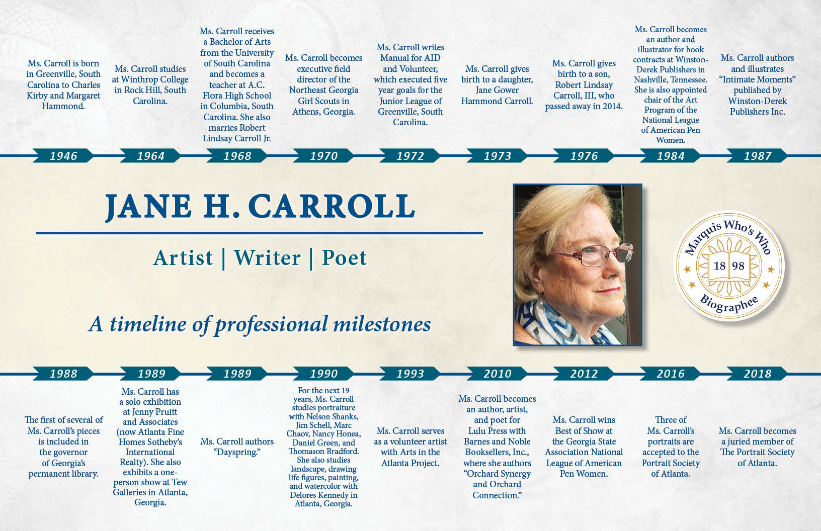 Jane Carroll Professional Milestones