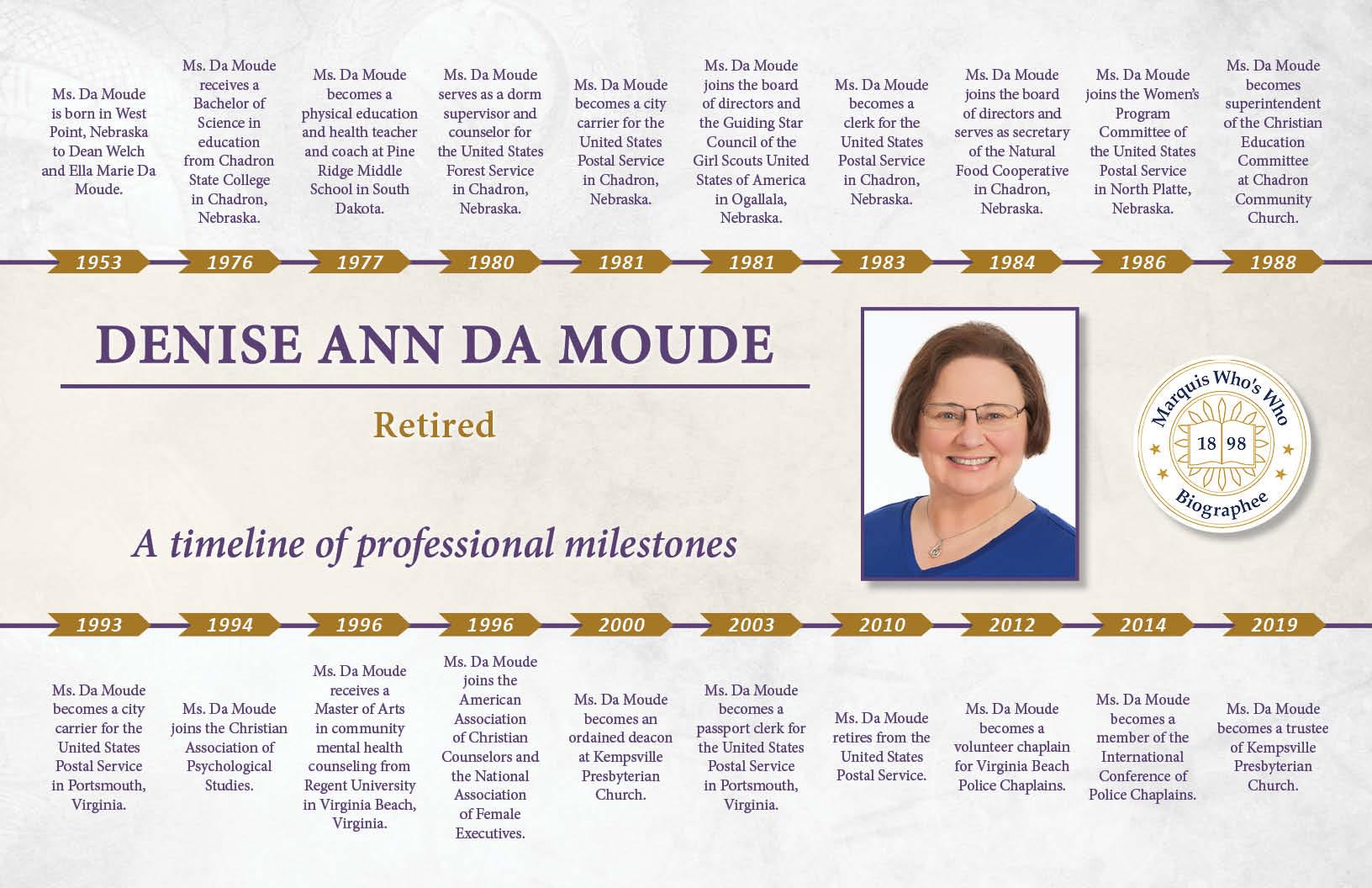 Denise DaMoude Professional Milestones