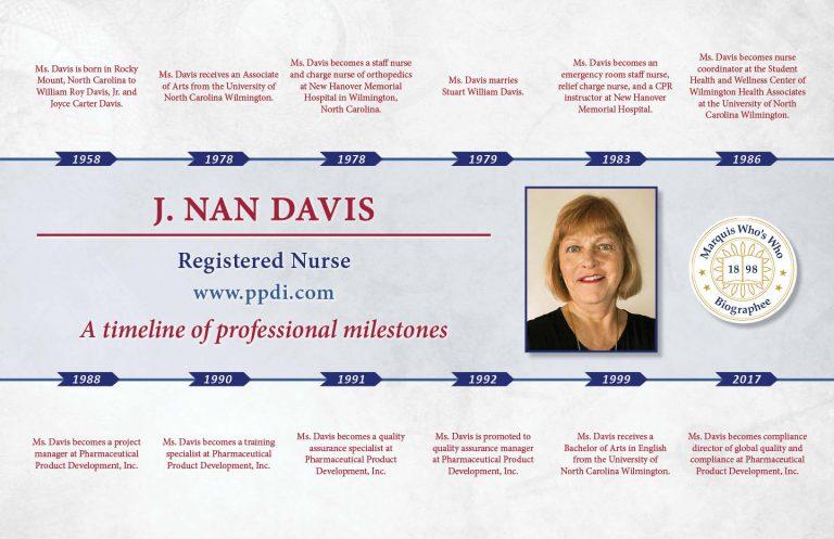 J. Nan Davis Professional Milestones