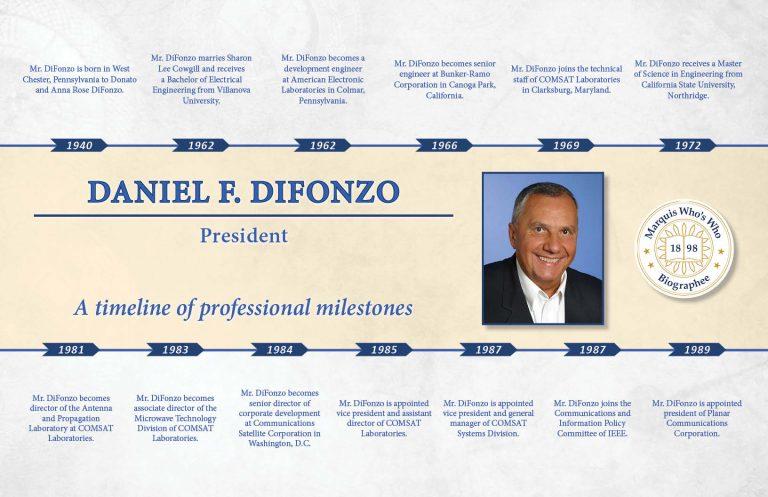 Daniel DiFonzo Professional Milestones