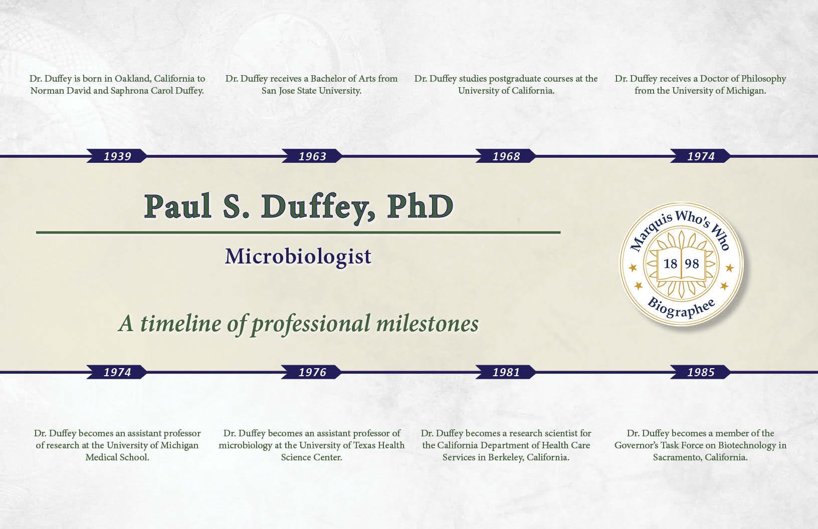 Paul Duffey Professional Milestones