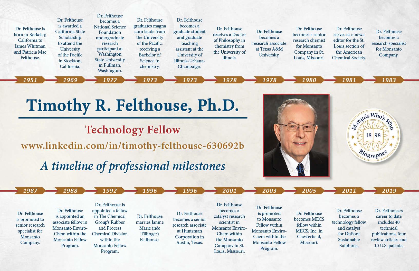 Timothy Felthouse Professional Milestones