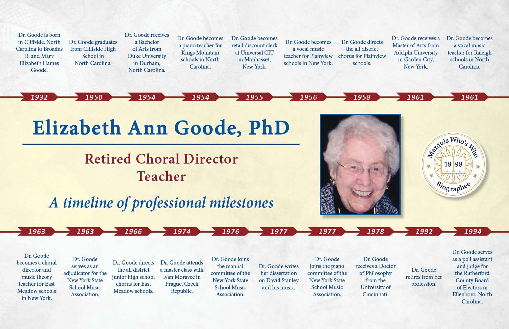 Elizabeth Goode Professional Milestones