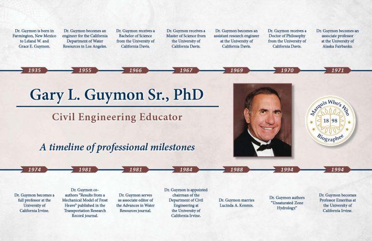 Gary Guymon Professional Milestones