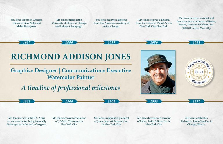 Richmond Jones Professional Milestones