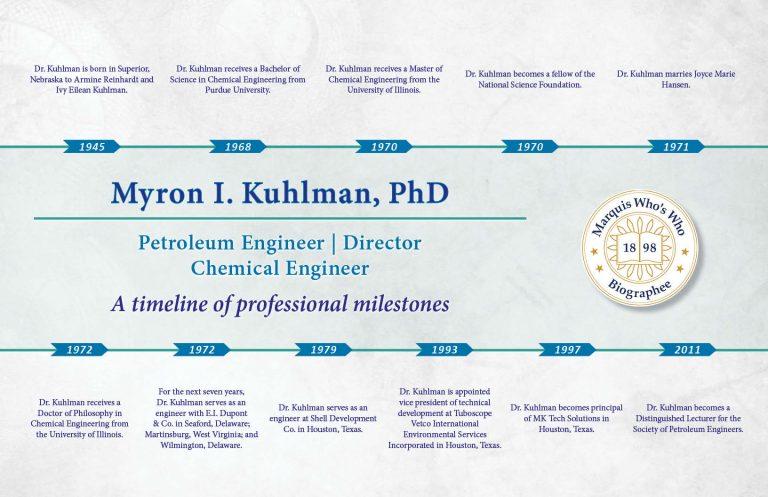 Myron Kuhlman Professional Milestones