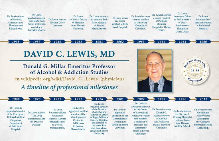 David Lewis Professional Milestones