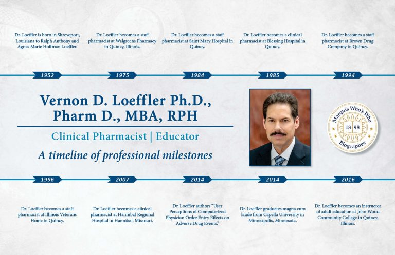 Vernon Loeffler Professional Milestones