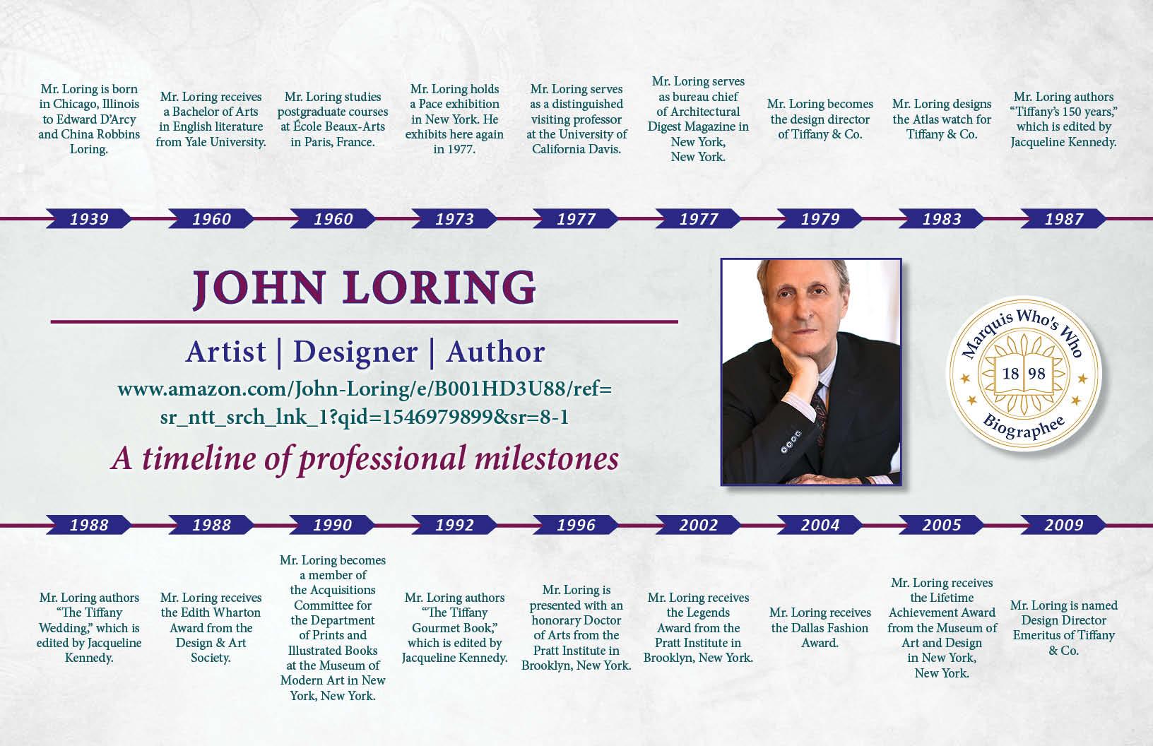 John Loring Professional Milestones