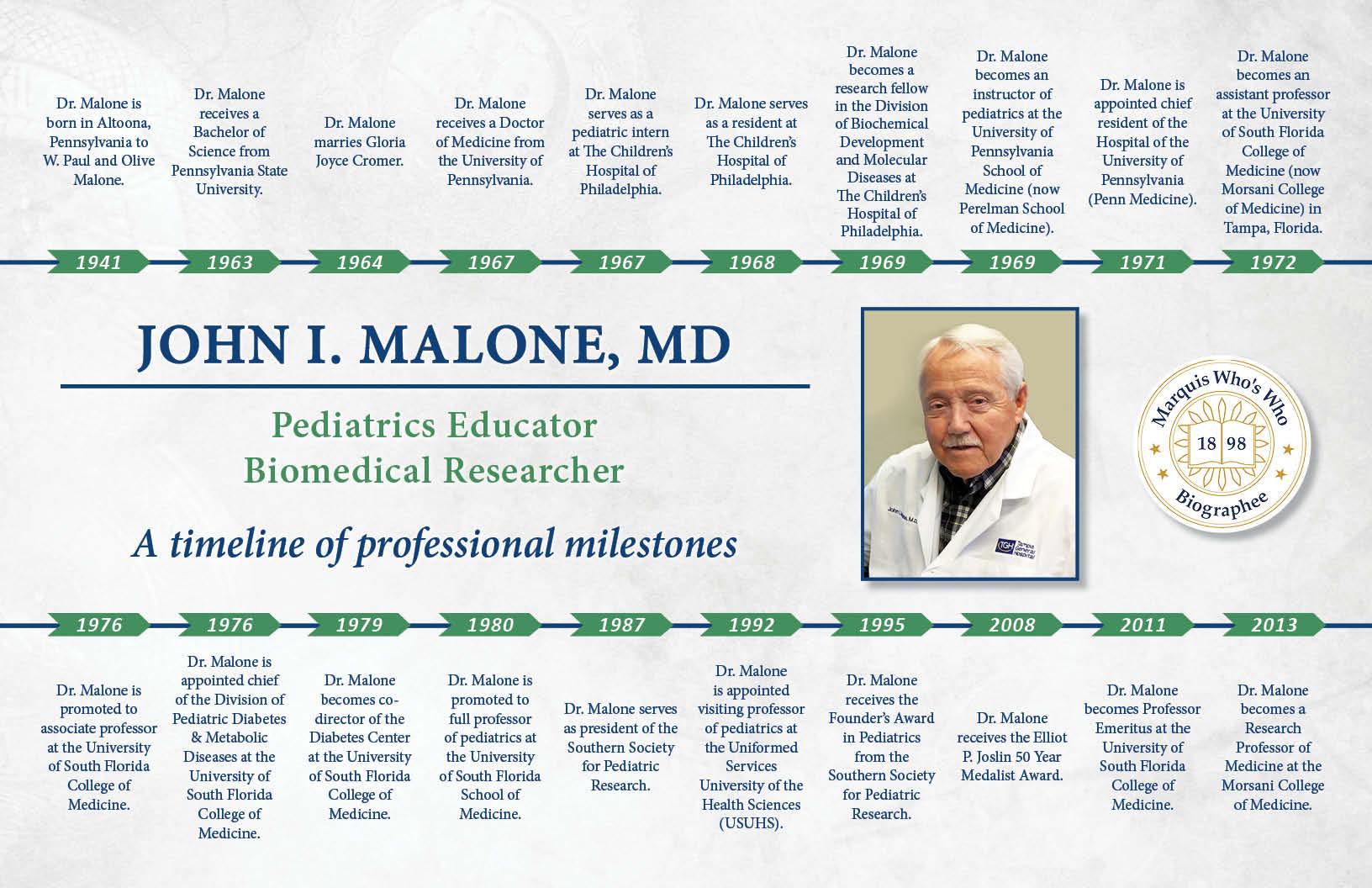 John Malone Professional Milestones