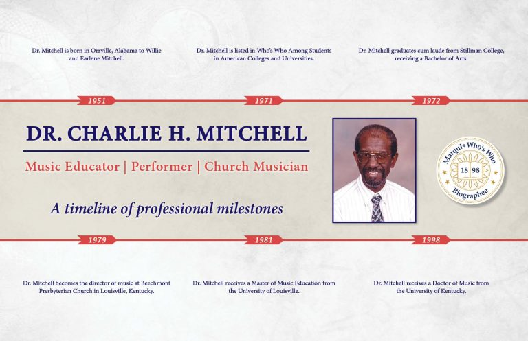 Charlie Mitchell Professional Milestones