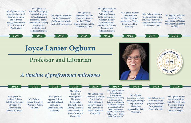 Joyce Ogburn Professional Milestones