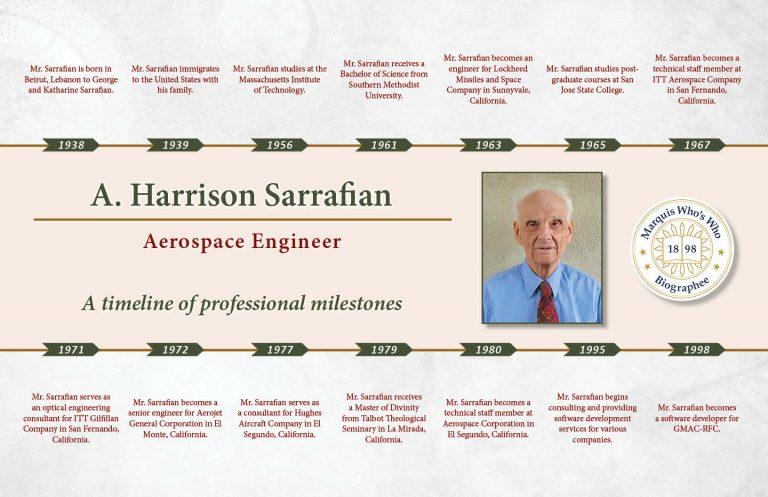 A. Harrison Sarrafian Professional Milestones