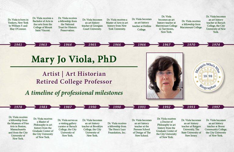 Mary Jo Viola Professional Milestones