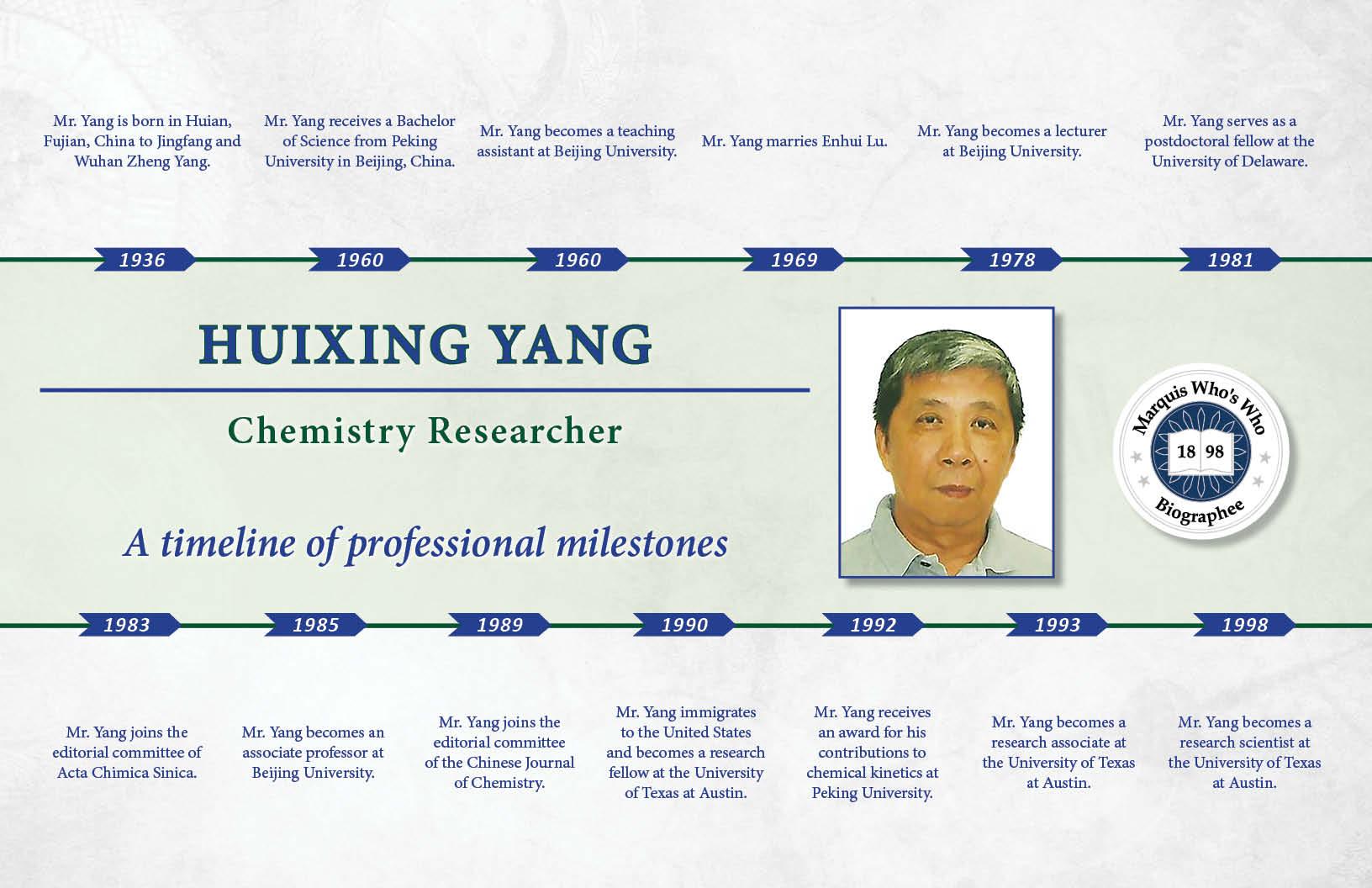 Huixing Yang Professional Milestones